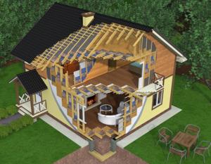 Строительство каркасных домов по немецкой технологии